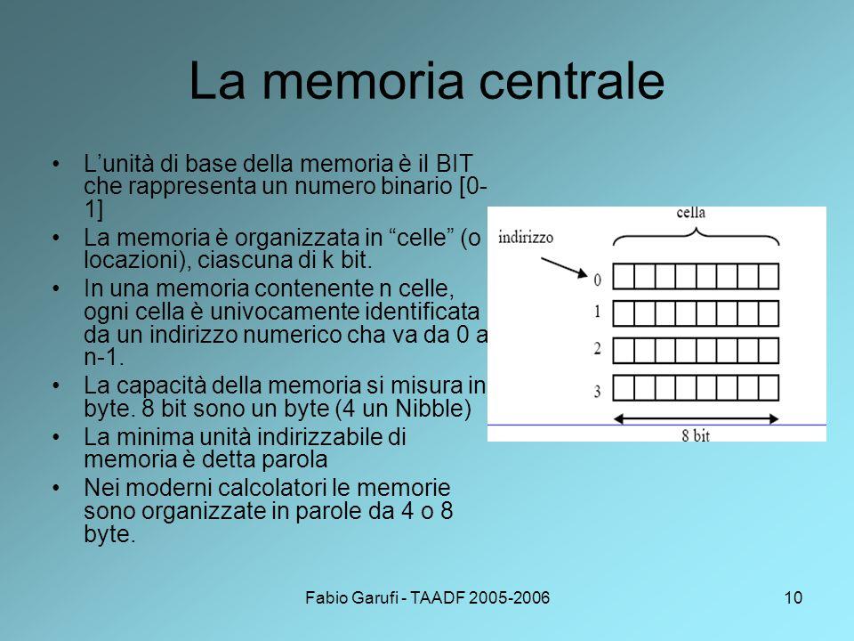 La memoria centrale L'unità di base della memoria è il BIT che rappresenta un numero binario [0-1]